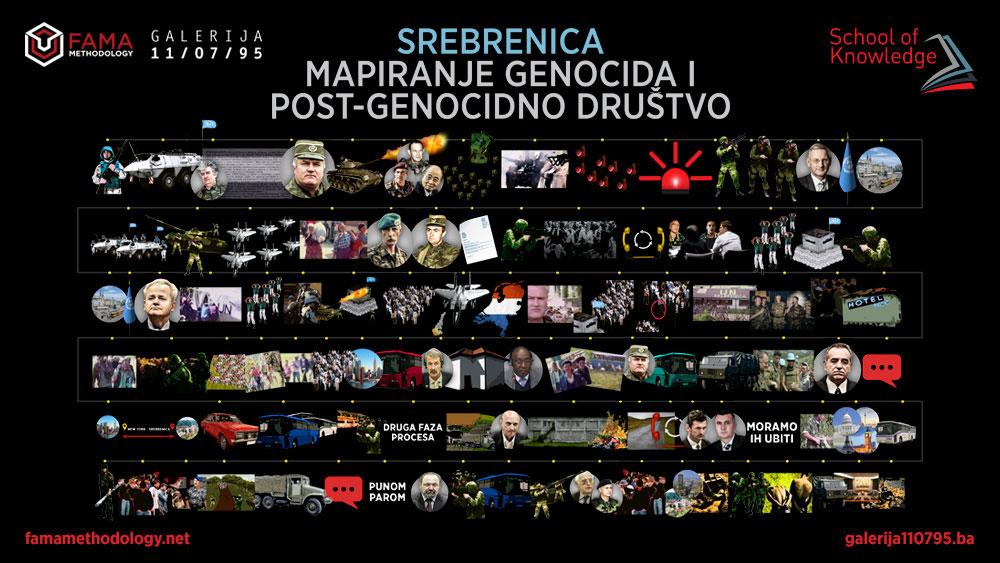 Škola znanja - Srebrenica