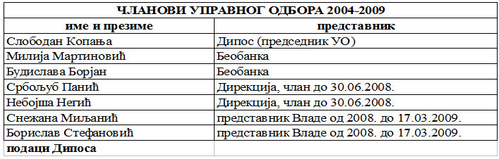 Tabela-03