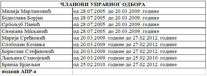 Tabela-05