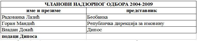 Tabela-06